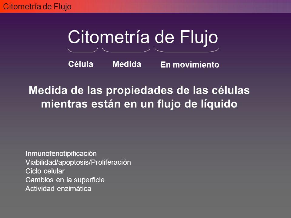 Citometría de Flujo CélulaMedida En movimiento Medida de las propiedades de las células mientras están en un flujo de líquido Inmunofenotipificación Viabilidad/apoptosis/Proliferación Ciclo celular Cambios en la superficie Actividad enzimática