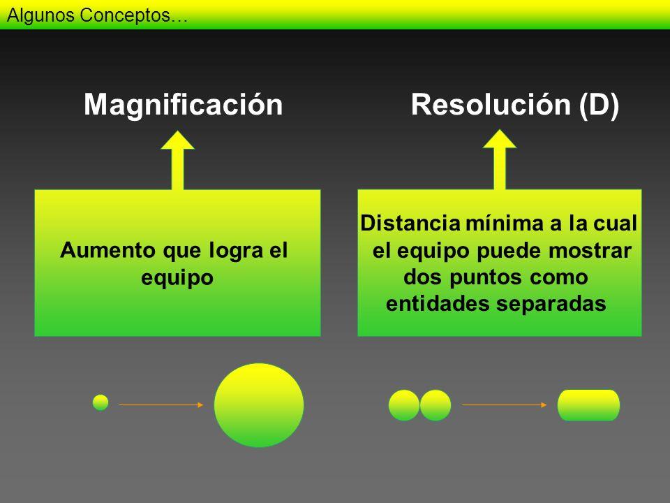 Algunos Conceptos… Resolución (D)Magnificación Aumento que logra el equipo Distancia mínima a la cual el equipo puede mostrar dos puntos como entidade