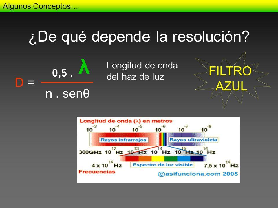 ¿De qué depende la resolución? 0,5. Algunos Conceptos… n. senθ D = Longitud de onda del haz de luz λ FILTRO AZUL