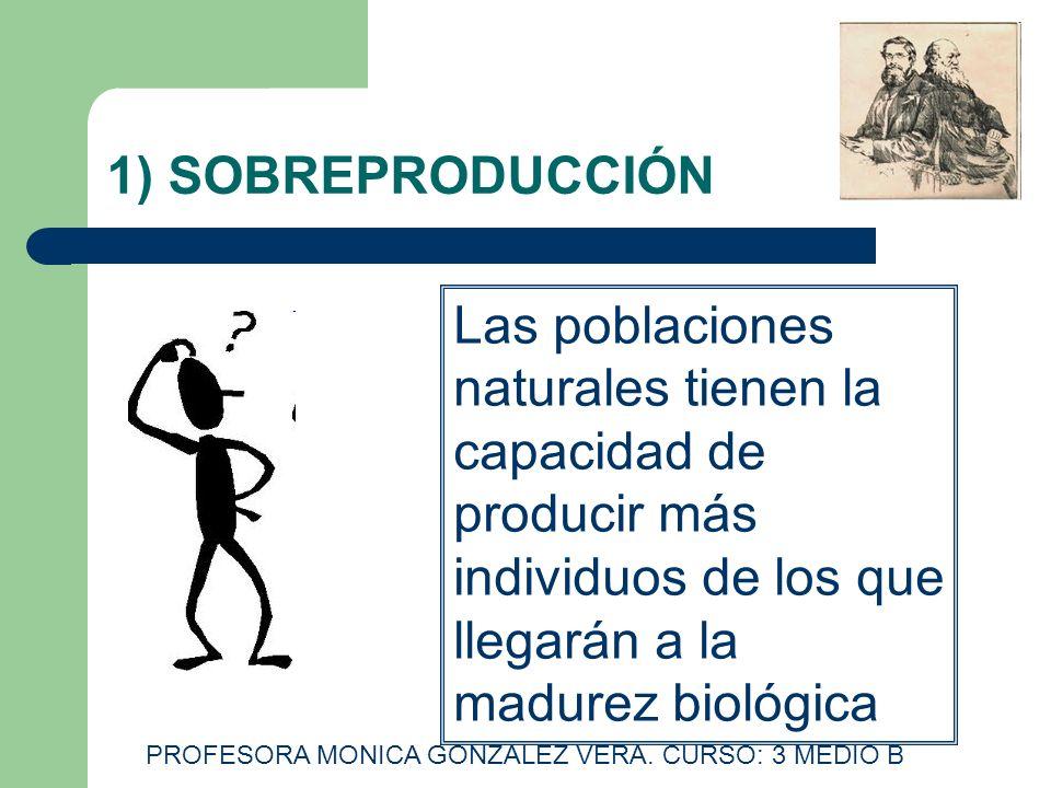 1) SOBREPRODUCCIÓN Las poblaciones naturales tienen la capacidad de producir más individuos de los que llegarán a la madurez biológica PROFESORA MONIC