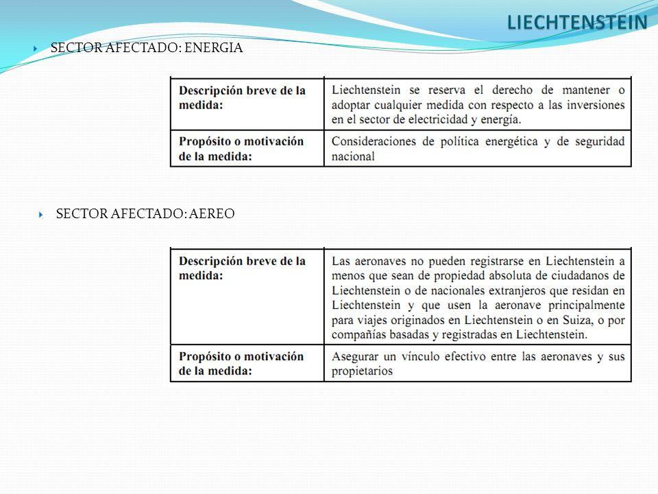 SECTOR AFECTADO: ENERGIA SECTOR AFECTADO: AEREO