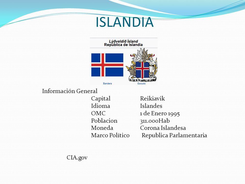 ISLANDIA Información General Capital Reikiavik IdiomaIslandes OMC1 de Enero 1995 Poblacion311.000Hab Moneda Corona Islandesa Marco Político Republica