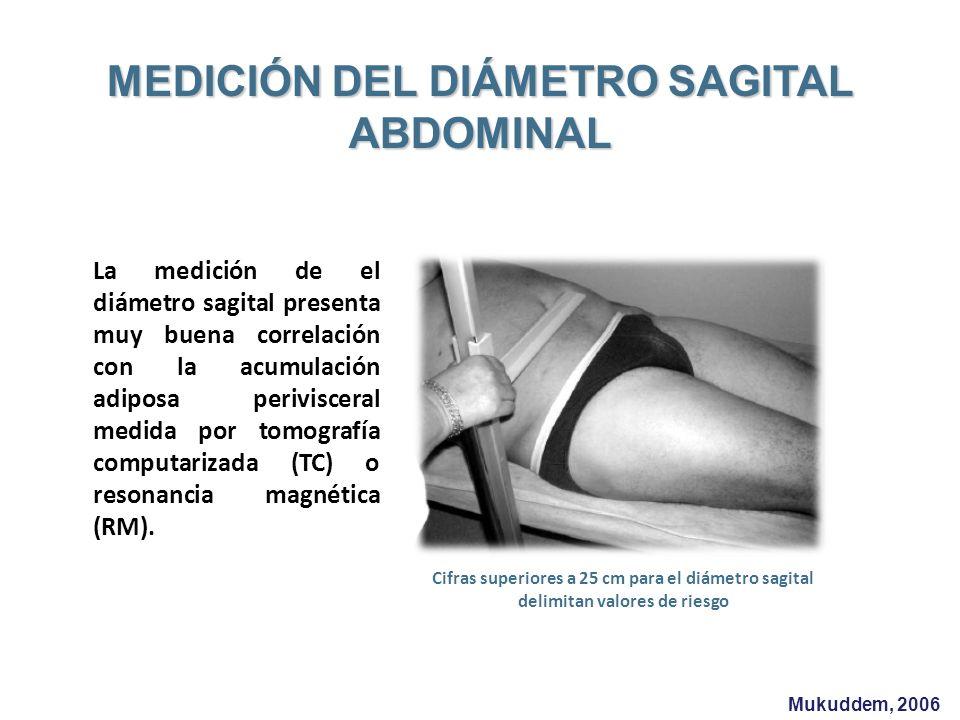 MEDICIÓN DEL DIÁMETRO SAGITAL ABDOMINAL La medición de el diámetro sagital presenta muy buena correlación con la acumulación adiposa perivisceral medi