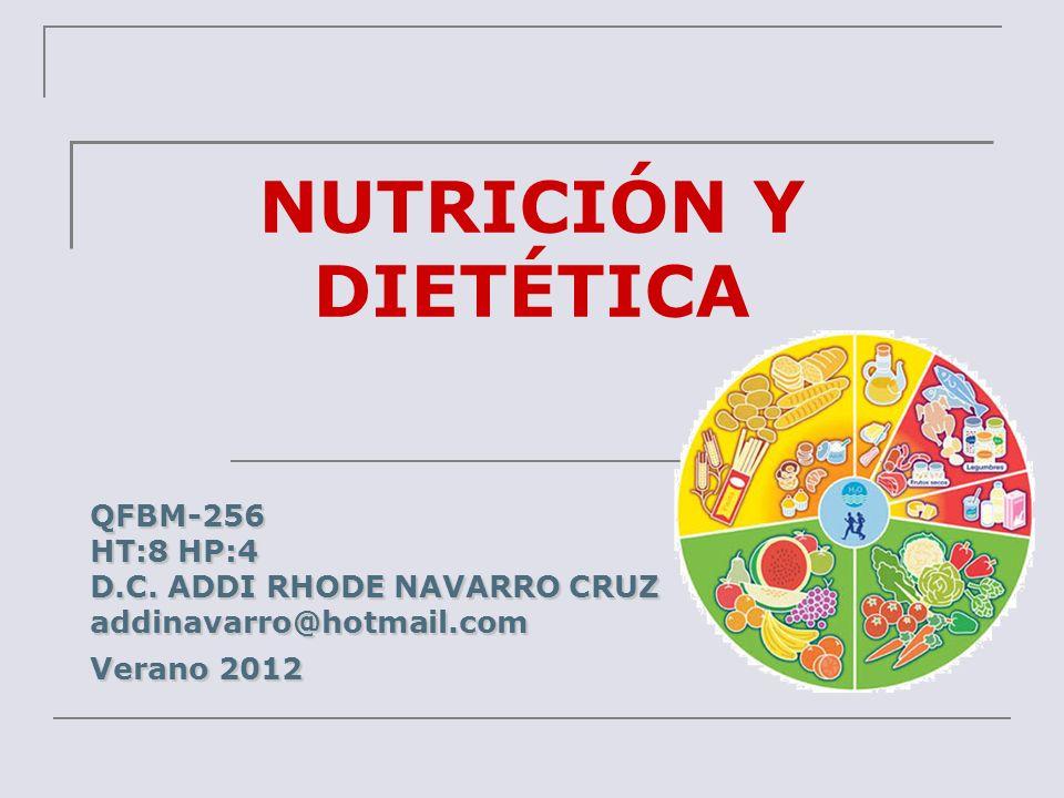 NUTRICIÓN Y DIETÉTICA QFBM-256 HT:8 HP:4 D.C. ADDI RHODE NAVARRO CRUZ addinavarro@hotmail.com Verano 2012