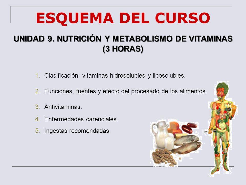 ESQUEMA DEL CURSO UNIDAD 9. NUTRICIÓN Y METABOLISMO DE VITAMINAS (3 HORAS) 1.Clasificación: vitaminas hidrosolubles y liposolubles. 2.Funciones, fuent