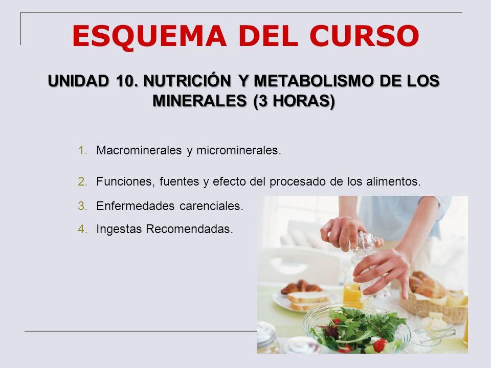 ESQUEMA DEL CURSO UNIDAD 10. NUTRICIÓN Y METABOLISMO DE LOS MINERALES (3 HORAS) 1.Macrominerales y microminerales. 2.Funciones, fuentes y efecto del p