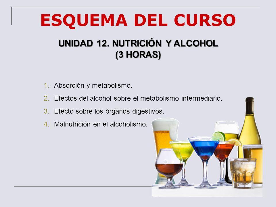 ESQUEMA DEL CURSO UNIDAD 12. NUTRICIÓN Y ALCOHOL (3 HORAS) 1.Absorción y metabolismo. 2.Efectos del alcohol sobre el metabolismo intermediario. 3.Efec