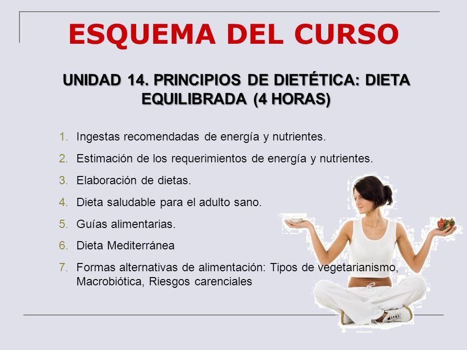 ESQUEMA DEL CURSO UNIDAD 14. PRINCIPIOS DE DIETÉTICA: DIETA EQUILIBRADA (4 HORAS) 1.Ingestas recomendadas de energía y nutrientes. 2.Estimación de los