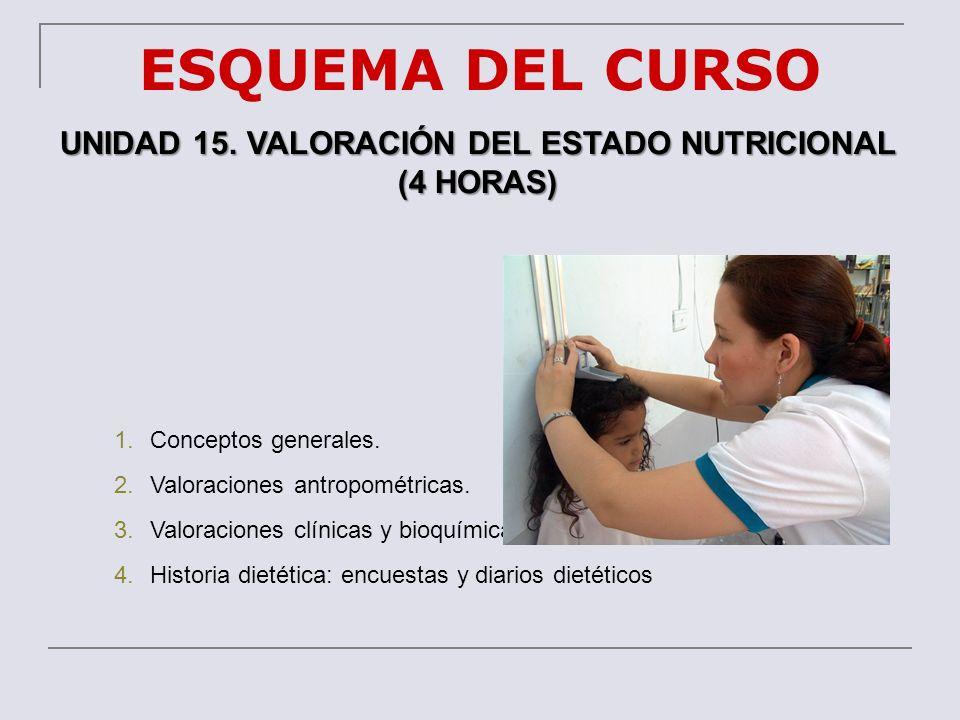 ESQUEMA DEL CURSO UNIDAD 15. VALORACIÓN DEL ESTADO NUTRICIONAL (4 HORAS) 1.Conceptos generales. 2.Valoraciones antropométricas. 3.Valoraciones clínica