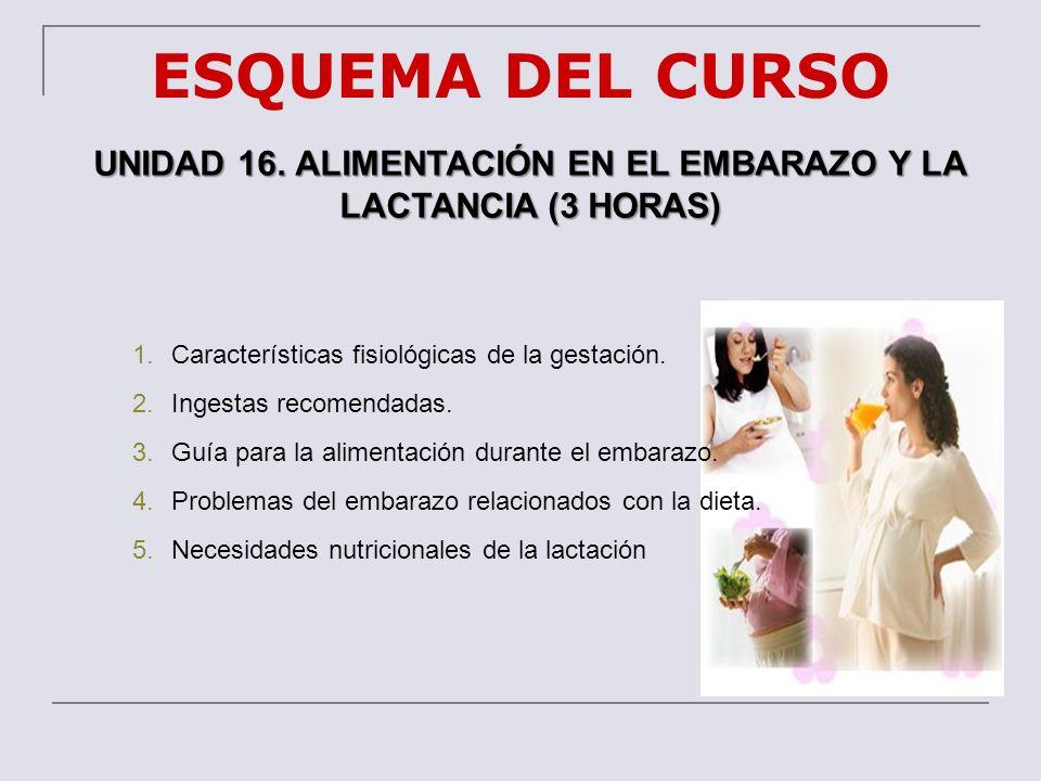 ESQUEMA DEL CURSO UNIDAD 16. ALIMENTACIÓN EN EL EMBARAZO Y LA LACTANCIA (3 HORAS) 1.Características fisiológicas de la gestación. 2.Ingestas recomenda
