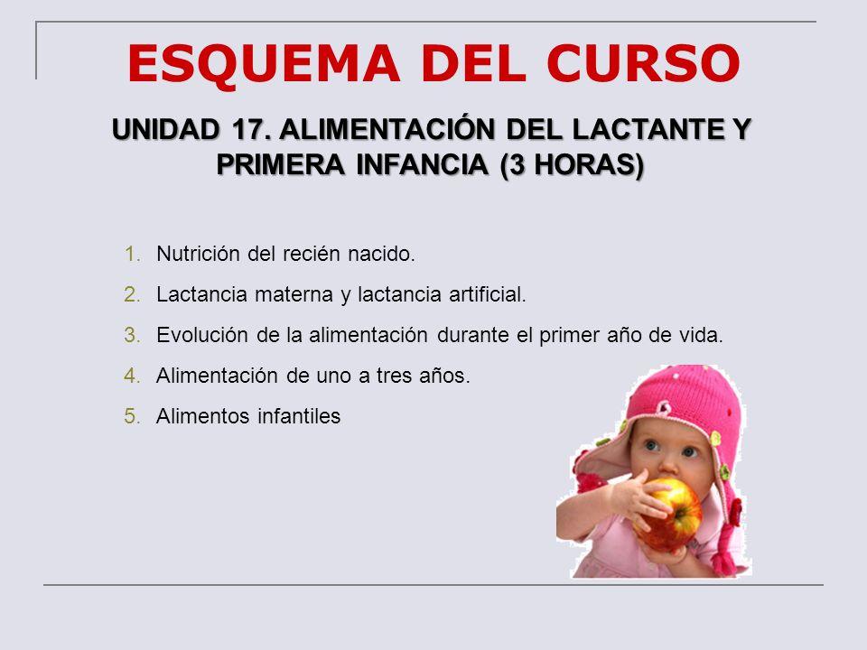 ESQUEMA DEL CURSO UNIDAD 17. ALIMENTACIÓN DEL LACTANTE Y PRIMERA INFANCIA (3 HORAS) 1.Nutrición del recién nacido. 2.Lactancia materna y lactancia art