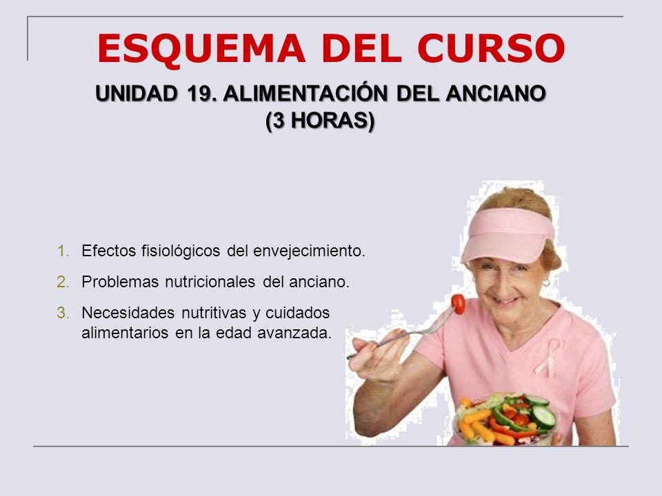 ESQUEMA DEL CURSO UNIDAD 19. ALIMENTACIÓN DEL ANCIANO (3 HORAS) 1.Efectos fisiológicos del envejecimiento. 2.Problemas nutricionales del anciano. 3.Ne