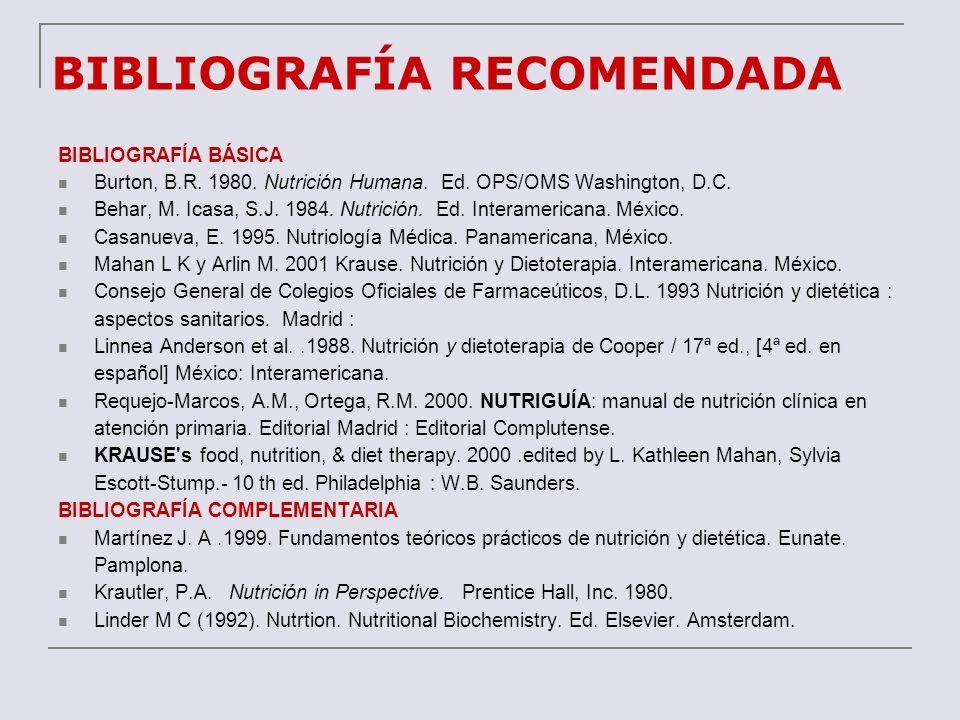 BIBLIOGRAFÍA RECOMENDADA BIBLIOGRAFÍA BÁSICA Burton, B.R. 1980. Nutrición Humana. Ed. OPS/OMS Washington, D.C. Behar, M. Icasa, S.J. 1984. Nutrición.