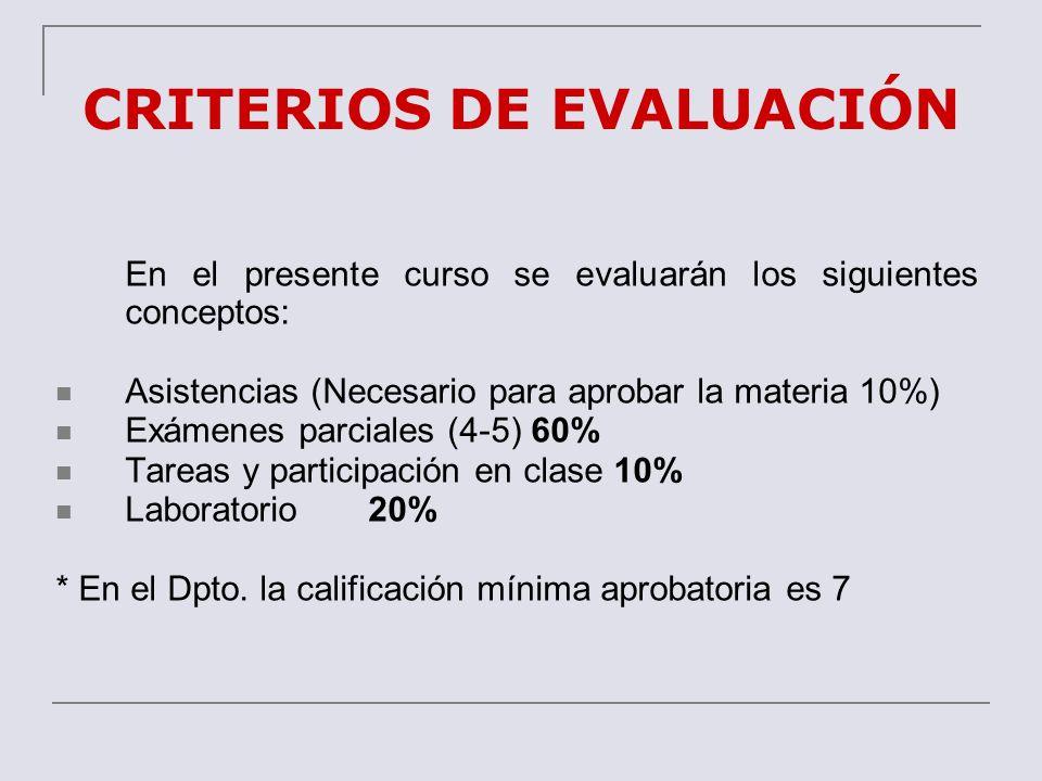 CRITERIOS DE EVALUACIÓN En el presente curso se evaluarán los siguientes conceptos: Asistencias (Necesario para aprobar la materia 10%) Exámenes parci