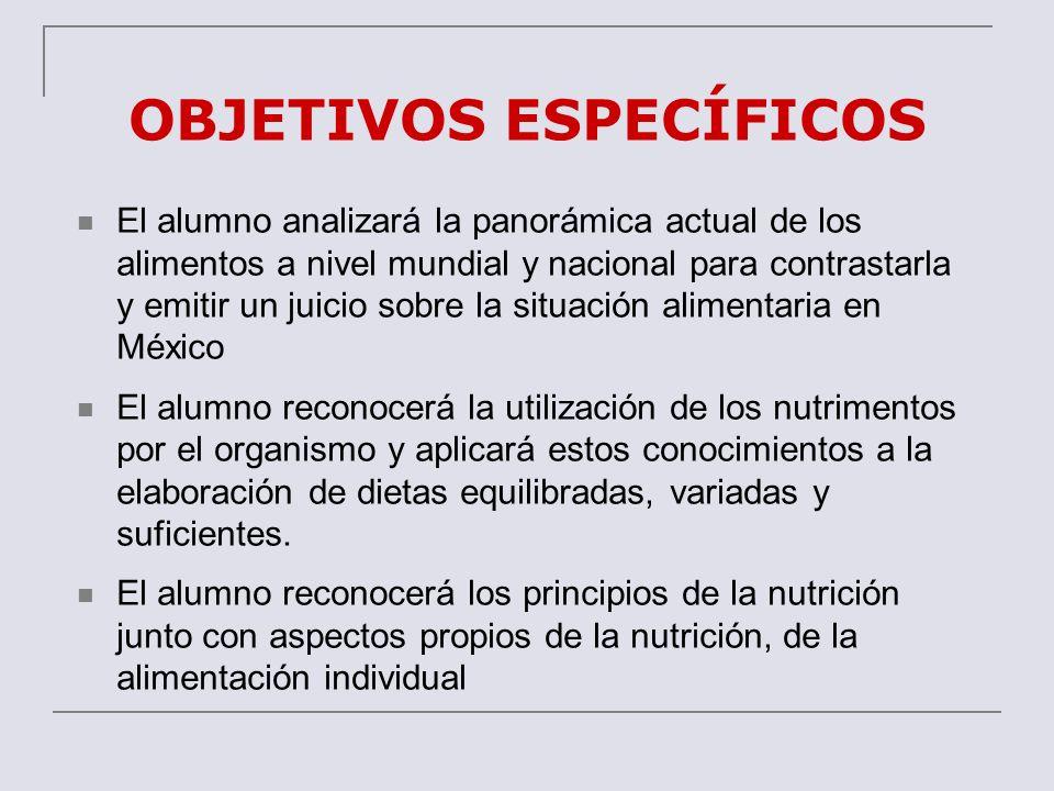 OBJETIVOS ESPECÍFICOS El alumno analizará la panorámica actual de los alimentos a nivel mundial y nacional para contrastarla y emitir un juicio sobre