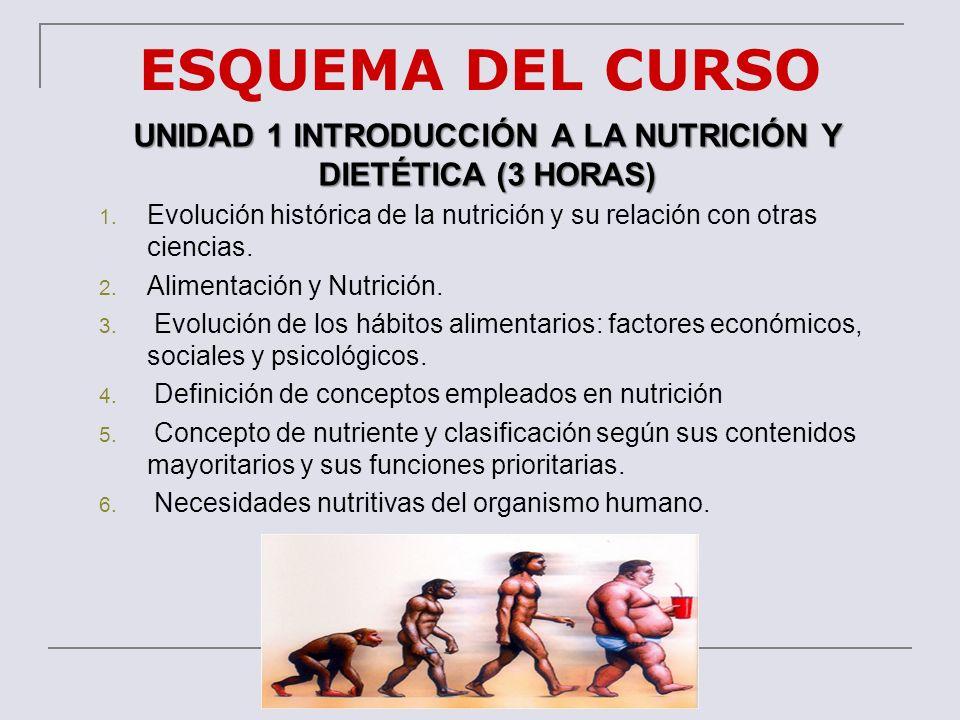 ESQUEMA DEL CURSO UNIDAD 1 INTRODUCCIÓN A LA NUTRICIÓN Y DIETÉTICA (3 HORAS) 1. Evolución histórica de la nutrición y su relación con otras ciencias.