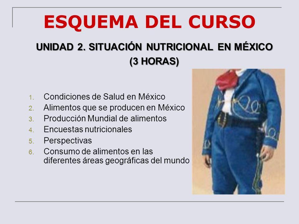 ESQUEMA DEL CURSO 1. Condiciones de Salud en México 2. Alimentos que se producen en México 3. Producción Mundial de alimentos 4. Encuestas nutricional