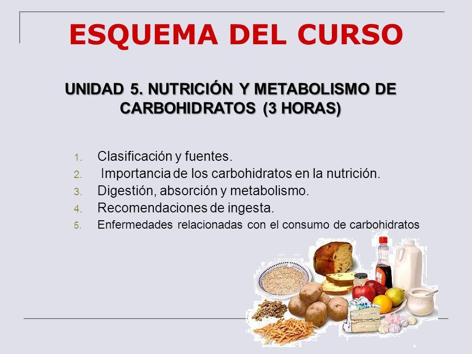 ESQUEMA DEL CURSO UNIDAD 5. NUTRICIÓN Y METABOLISMO DE CARBOHIDRATOS (3 HORAS) 1. Clasificación y fuentes. 2. Importancia de los carbohidratos en la n