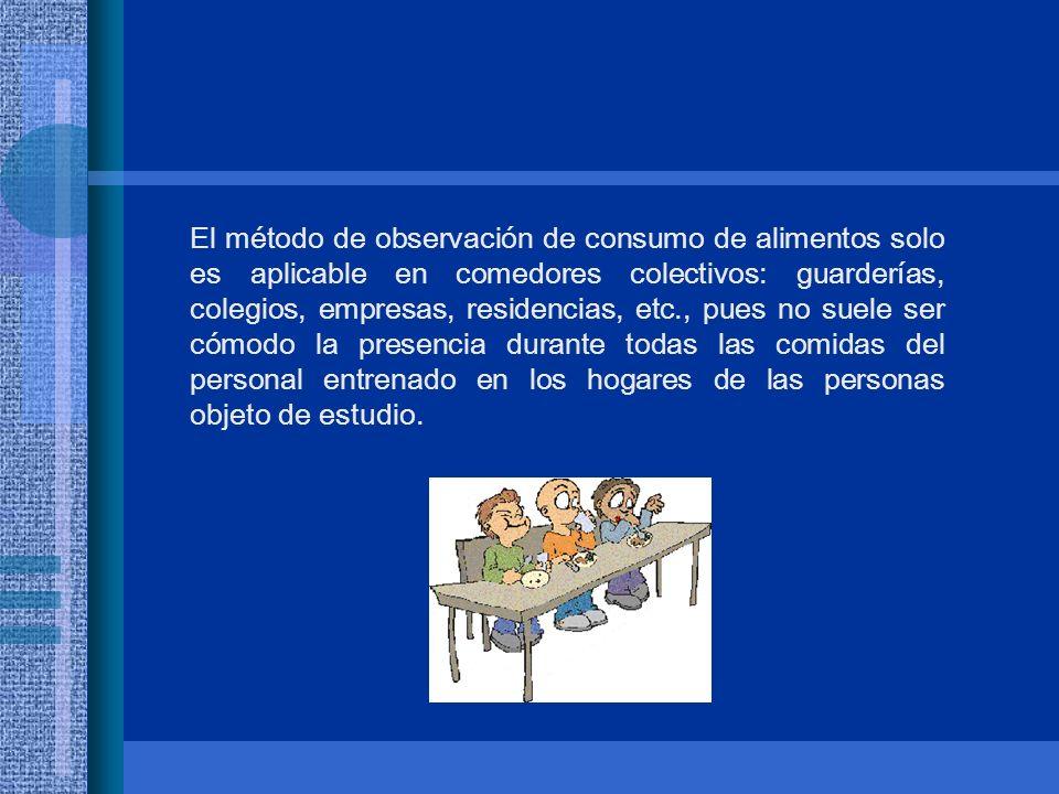 El método de observación de consumo de alimentos solo es aplicable en comedores colectivos: guarderías, colegios, empresas, residencias, etc., pues no