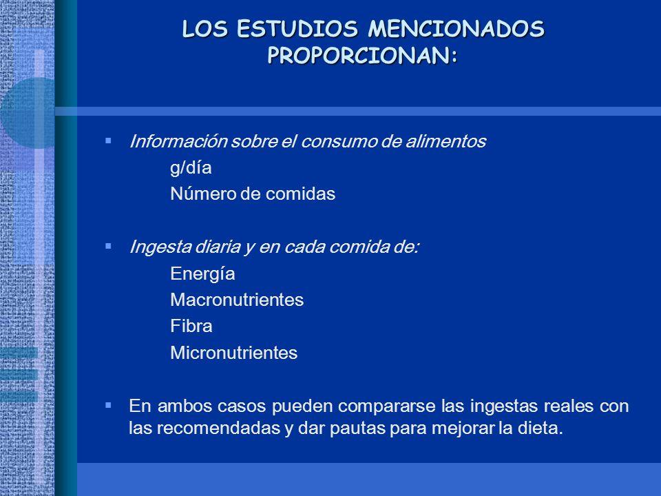 LOS ESTUDIOS MENCIONADOS PROPORCIONAN: Información sobre el consumo de alimentos g/día Número de comidas Ingesta diaria y en cada comida de: Energía M