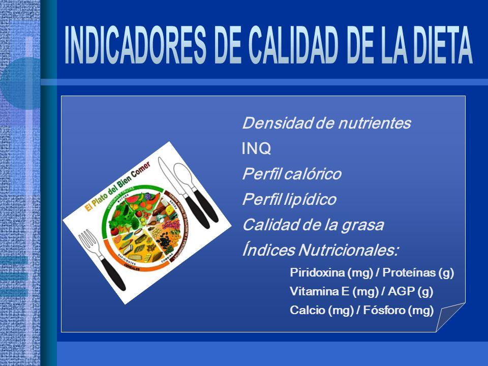 Densidad de nutrientes INQ Perfil calórico Perfil lipídico Calidad de la grasa Índices Nutricionales: Piridoxina (mg) / Proteínas (g) Vitamina E (mg)