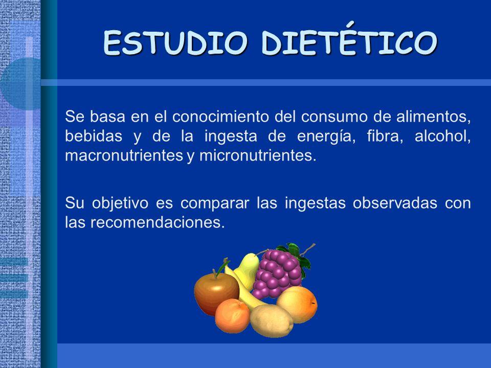 ESTUDIO DIETÉTICO Se basa en el conocimiento del consumo de alimentos, bebidas y de la ingesta de energía, fibra, alcohol, macronutrientes y micronutr