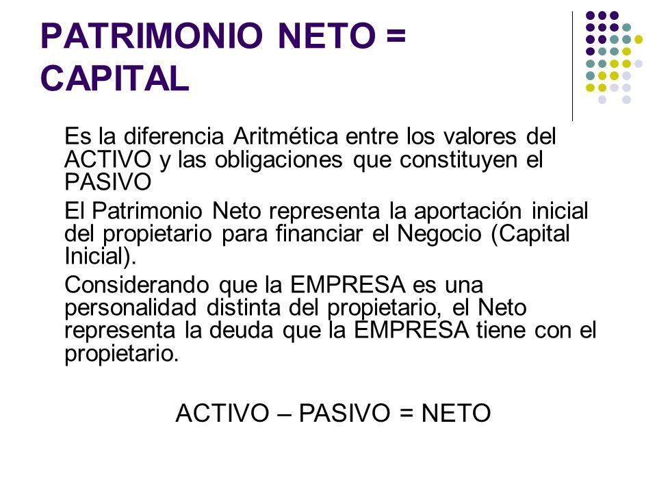 PATRIMONIO NETO = CAPITAL Es la diferencia Aritmética entre los valores del ACTIVO y las obligaciones que constituyen el PASIVO El Patrimonio Neto rep