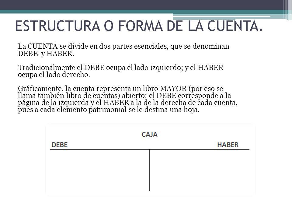 ESTRUCTURA O FORMA DE LA CUENTA.Las cuentas pueden adoptar varias formas o estructuras.