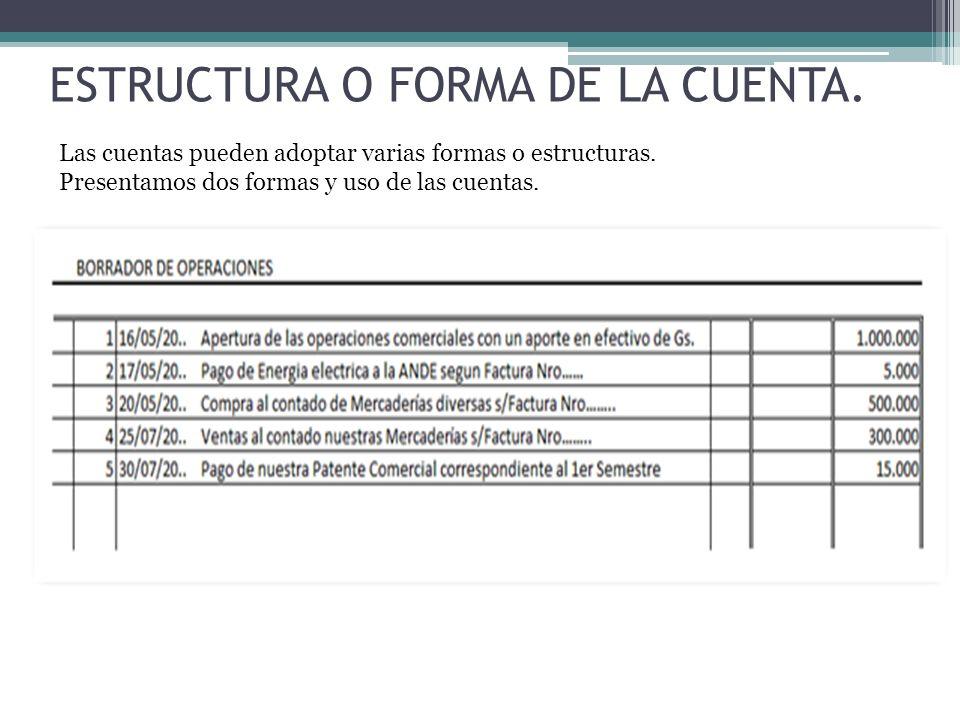 ESTRUCTURA O FORMA DE LA CUENTA. Las cuentas pueden adoptar varias formas o estructuras. Presentamos dos formas y uso de las cuentas.