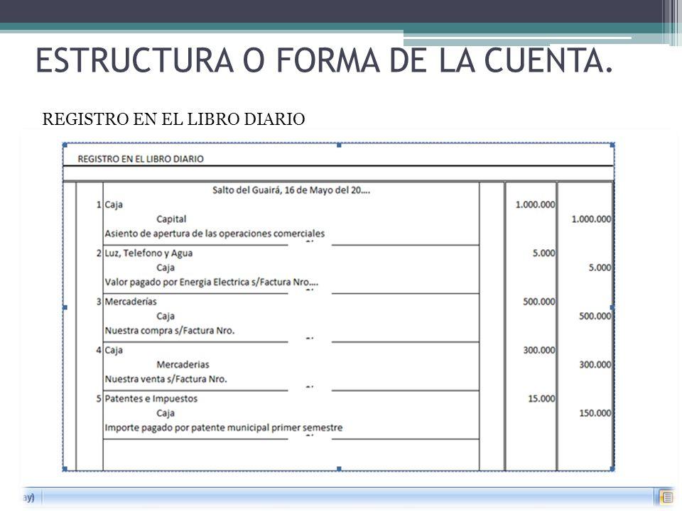 ESTRUCTURA O FORMA DE LA CUENTA. REGISTRO EN EL LIBRO MAYOR – DE LA CUENTA CAJA