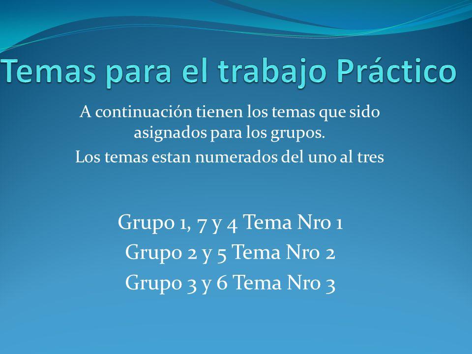A continuación tienen los temas que sido asignados para los grupos. Los temas estan numerados del uno al tres Grupo 1, 7 y 4 Tema Nro 1 Grupo 2 y 5 Te
