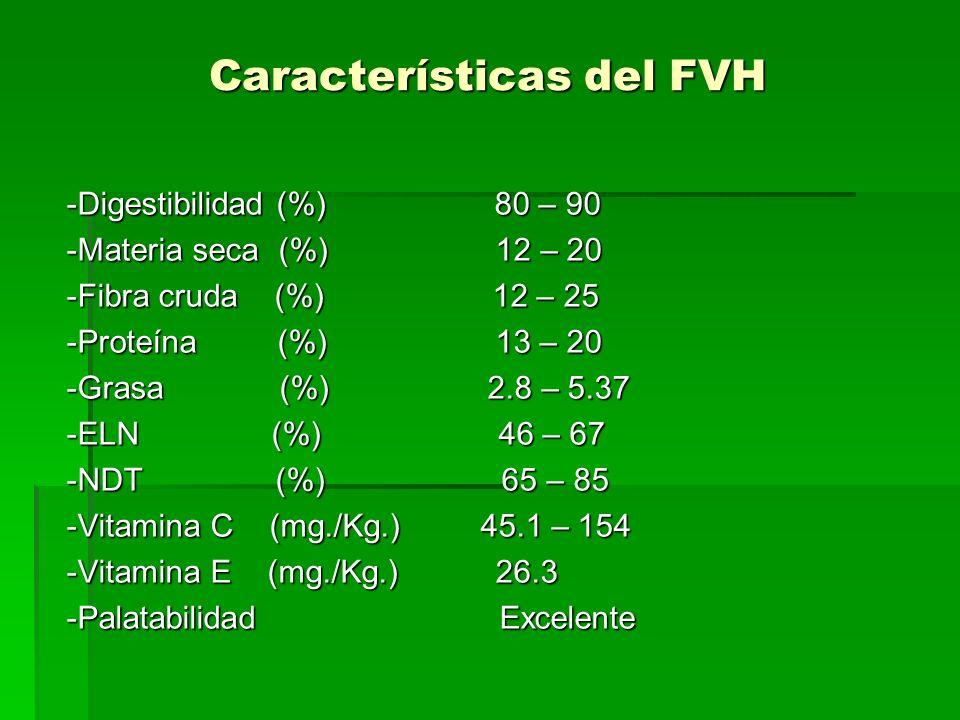 Características del FVH -Digestibilidad (%) 80 – 90 -Materia seca (%) 12 – 20 -Fibra cruda (%) 12 – 25 -Proteína (%) 13 – 20 -Grasa (%) 2.8 – 5.37 -EL
