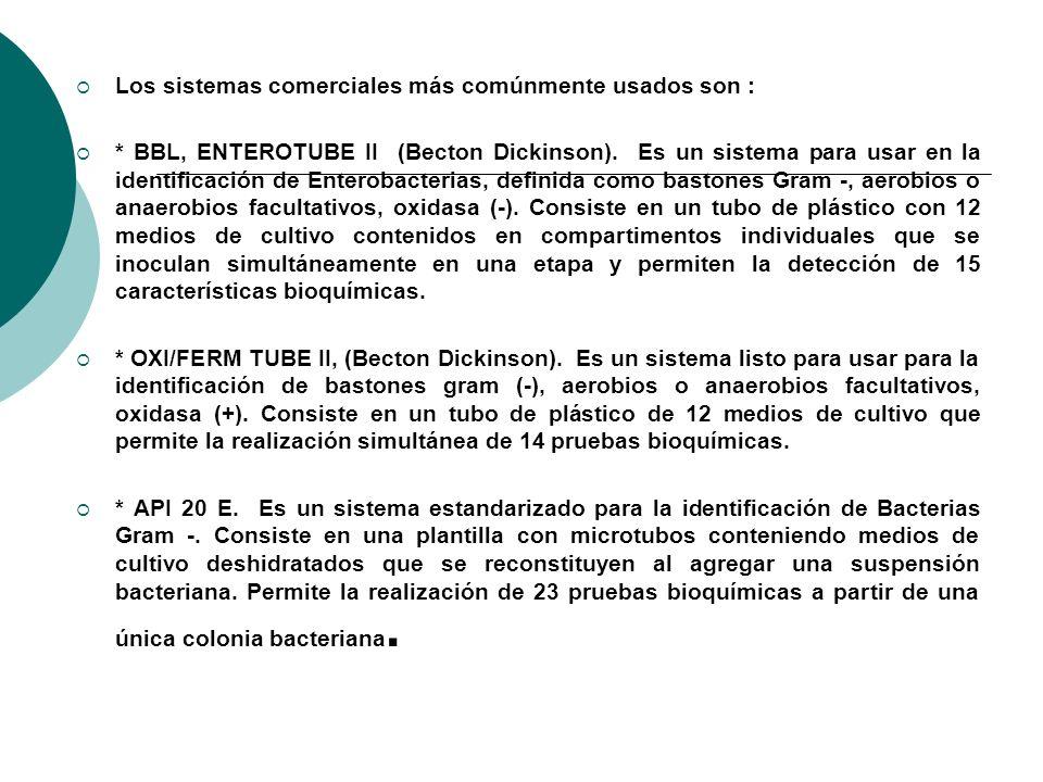 Los sistemas comerciales más comúnmente usados son : * BBL, ENTEROTUBE II (Becton Dickinson).