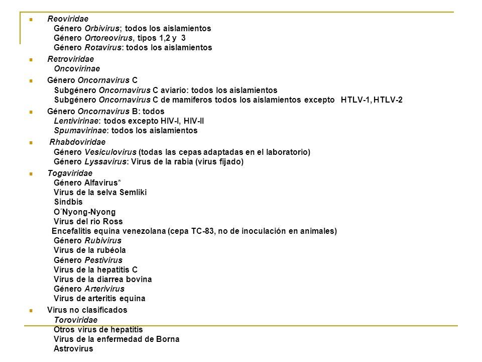 Reoviridae Género Orbivirus; todos los aislamientos Género Ortoreovirus, tipos 1,2 y 3 Género Rotavirus: todos los aislamientos Retroviridae Oncovirin