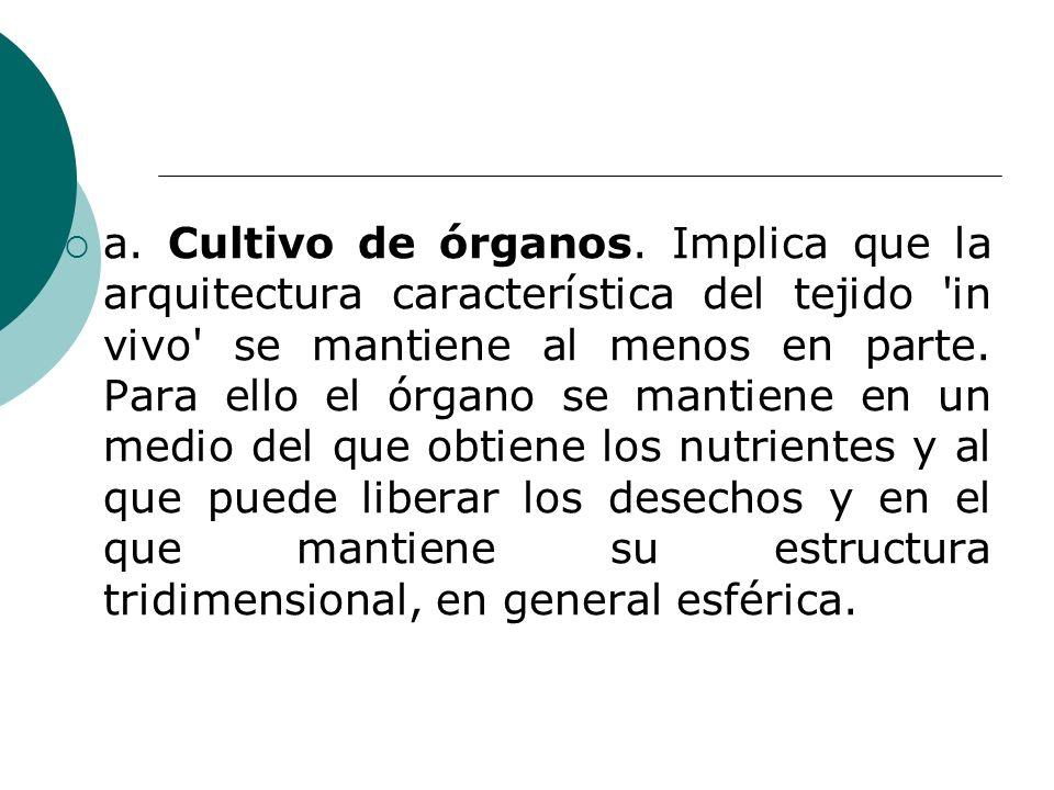 a.Cultivo de órganos.