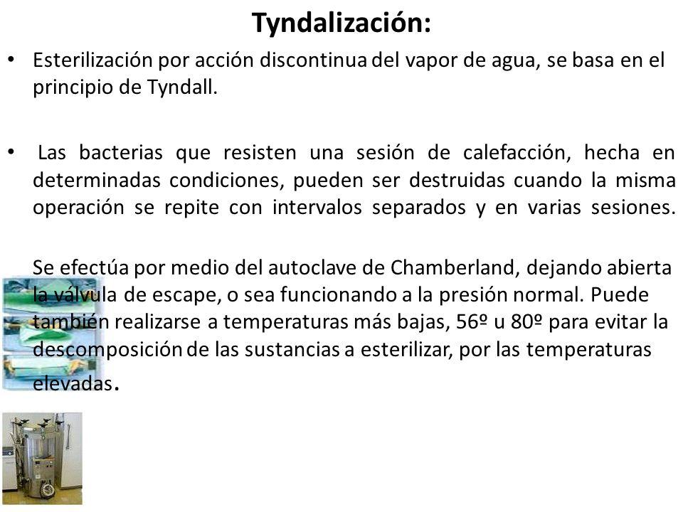 Tyndalización: Esterilización por acción discontinua del vapor de agua, se basa en el principio de Tyndall. Las bacterias que resisten una sesión de c