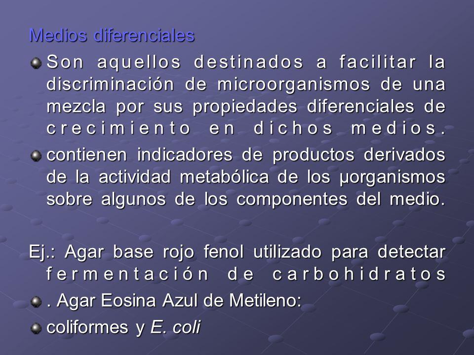 Medio de cultivoTipo de medioAgente bacteriostáticoAzúcar fermentableSistema Indicador ALRF (agar lactosa rojo fenol) diferencial (no selectivo)-----lactosarojo fenol Agar Cetrimideselectivo bromuro de cetiltrimetil amonio --------------- Agar Mac Conkeyselectivo y diferencial cristal violeta, sales biliares lactosarojo neutro SS agar (Salmonella Shigella) selectivo y diferencial verde brillante, sales biliares lactosa rojo neutro, citrato férrico VRBA (violeta rojo bilis agar) selectivo y diferencial cristal violeta, sales biliares lactosarojo neutro Manitol Salt Agar (Chapman) selectivo y diferencialcloruro de sodiomanitolrojo fenol EMB agar (eosin methylen blue) selectivo y diferencial eosina y azul de metilenolactosaeosina y azul de metileno XLD agar (xilosa lisina desoxicolato) selectivo y diferencial desoxicolato de sodiolactosa, xilosa, sacarosa rojo fenol, citrato férrico amónico y tiosulfato de sodio BiS agar (bismuto sulfito)selectivo y diferencial verde brillante, sulfito de bismuto glucosa indicador de sulfito de Bi y sulfato ferroso Baird Parker agar selectivo y diferencial Cloruro de litio y telurito de potasio ------ yema de huevo, telurito de potasio TSB + 10% NaClenriquecimiento selectivo cloruro de sodio------------- Caldo Tetrationatoenriquecimiento selectivoTetrationato, sales biliares------ CLBVB (caldo lactosa bilis verde brillante) enriquecimiento selectivo verde brillante, sales biliares lactosa producción de gas