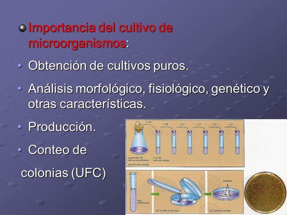 ¿Qué condiciones requiere el crecimiento microbiano.