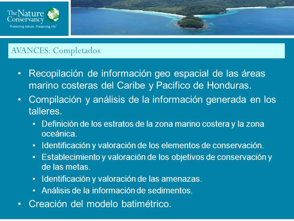 Title of My Slide AVANCES: Completados Recopilación de información geo espacial de las áreas marino costeras del Caribe y Pacifico de Honduras.