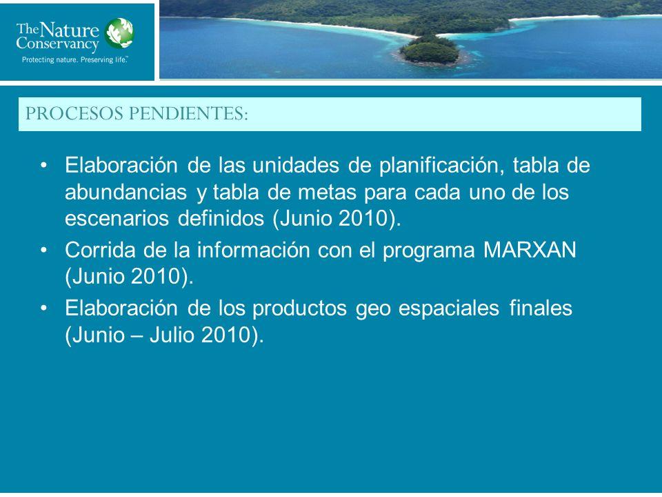 Title of My Slide PROCESOS PENDIENTES: Elaboración de las unidades de planificación, tabla de abundancias y tabla de metas para cada uno de los escenarios definidos (Junio 2010).