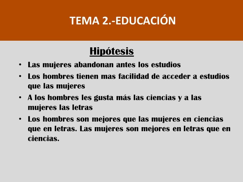TEMA 2.-EDUCACIÓN Hipótesis Las mujeres abandonan antes los estudios Los hombres tienen mas facilidad de acceder a estudios que las mujeres A los homb