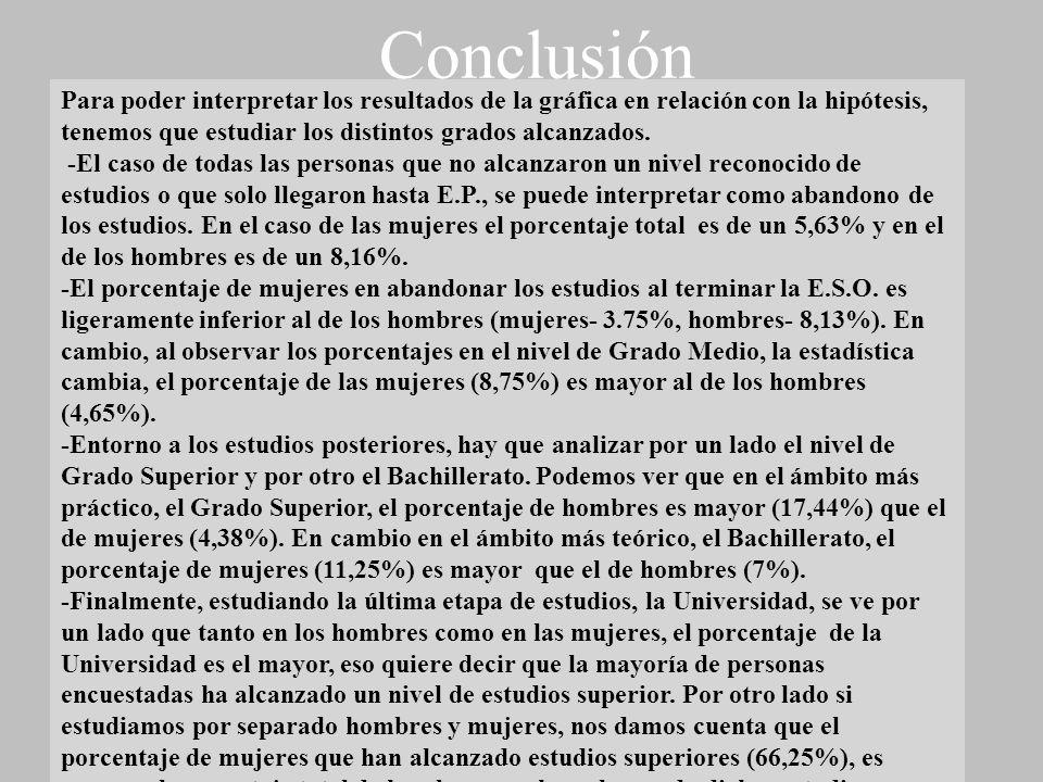 Conclusión Para poder interpretar los resultados de la gráfica en relación con la hipótesis, tenemos que estudiar los distintos grados alcanzados. -El