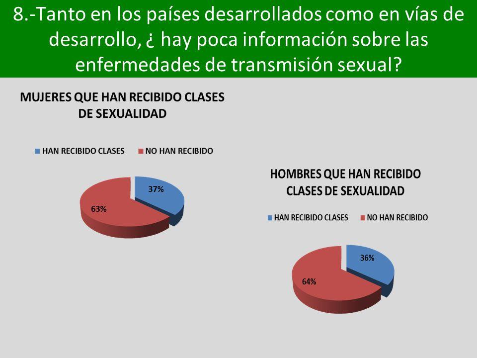 8.-Tanto en los países desarrollados como en vías de desarrollo, ¿ hay poca información sobre las enfermedades de transmisión sexual?