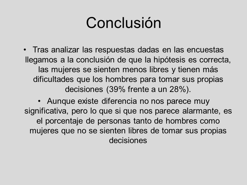 Conclusión Tras analizar las respuestas dadas en las encuestas llegamos a la conclusión de que la hipótesis es correcta, las mujeres se sienten menos