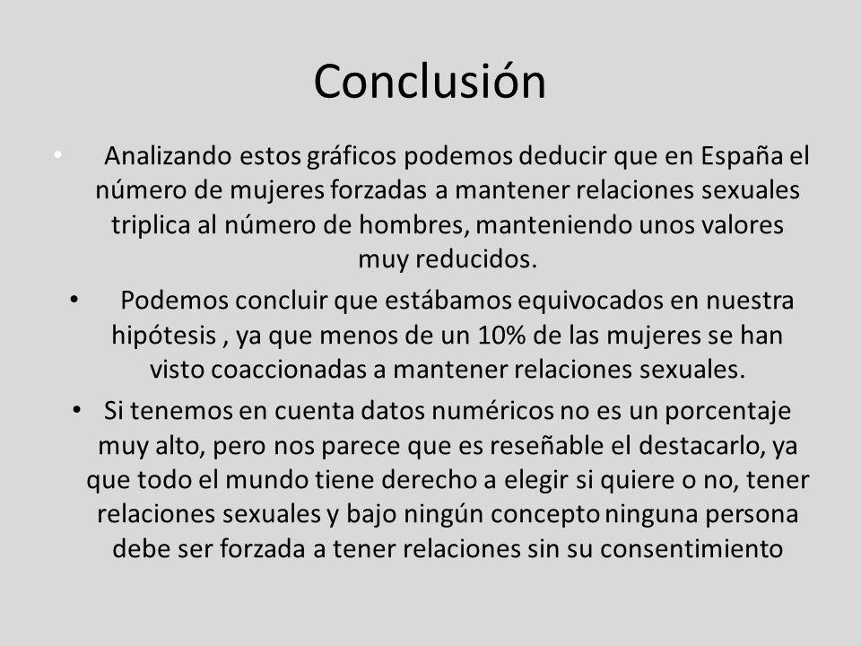 Conclusión Analizando estos gráficos podemos deducir que en España el número de mujeres forzadas a mantener relaciones sexuales triplica al número de