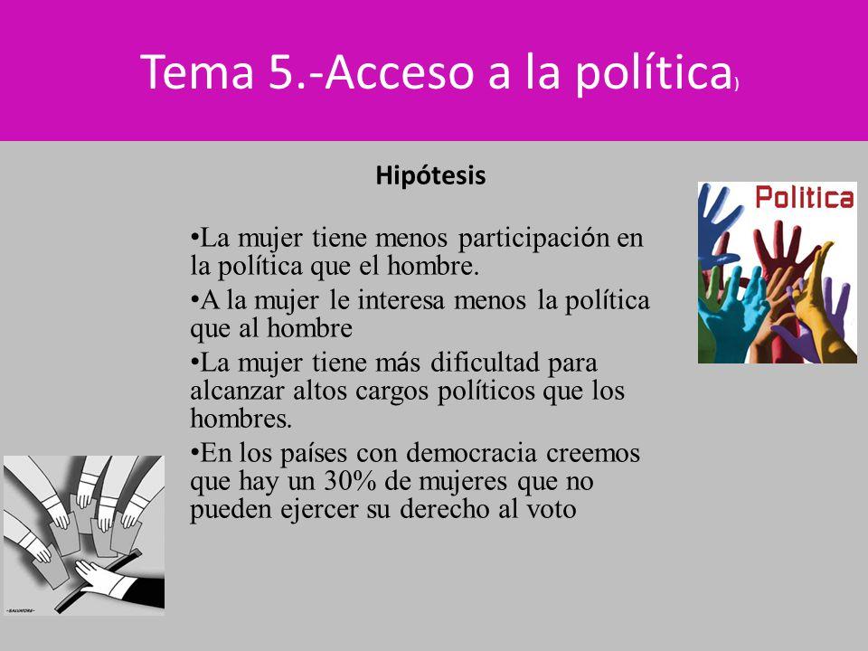 Tema 5.-Acceso a la política ) Hipótesis La mujer tiene menos participaci ó n en la pol í tica que el hombre. A la mujer le interesa menos la pol í ti