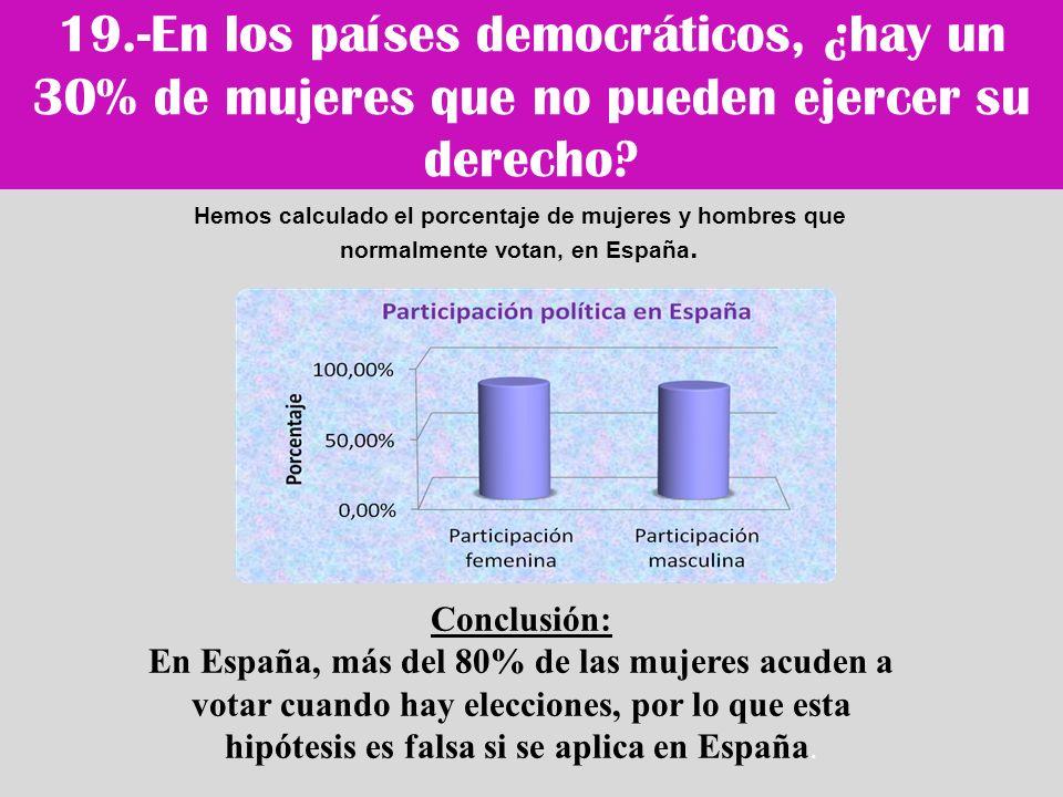 19.-En los países democráticos, ¿hay un 30% de mujeres que no pueden ejercer su derecho? Conclusión: En España, más del 80% de las mujeres acuden a vo