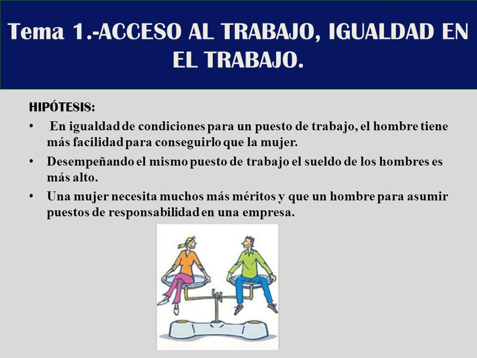 Tema 1.-ACCESO AL TRABAJO, IGUALDAD EN EL TRABAJO. HIPÓTESIS: En igualdad de condiciones para un puesto de trabajo, el hombre tiene más facilidad para