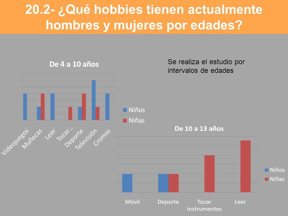 20.2- ¿Qué hobbies tienen actualmente hombres y mujeres por edades? Se realiza el estudio por intervalos de edades