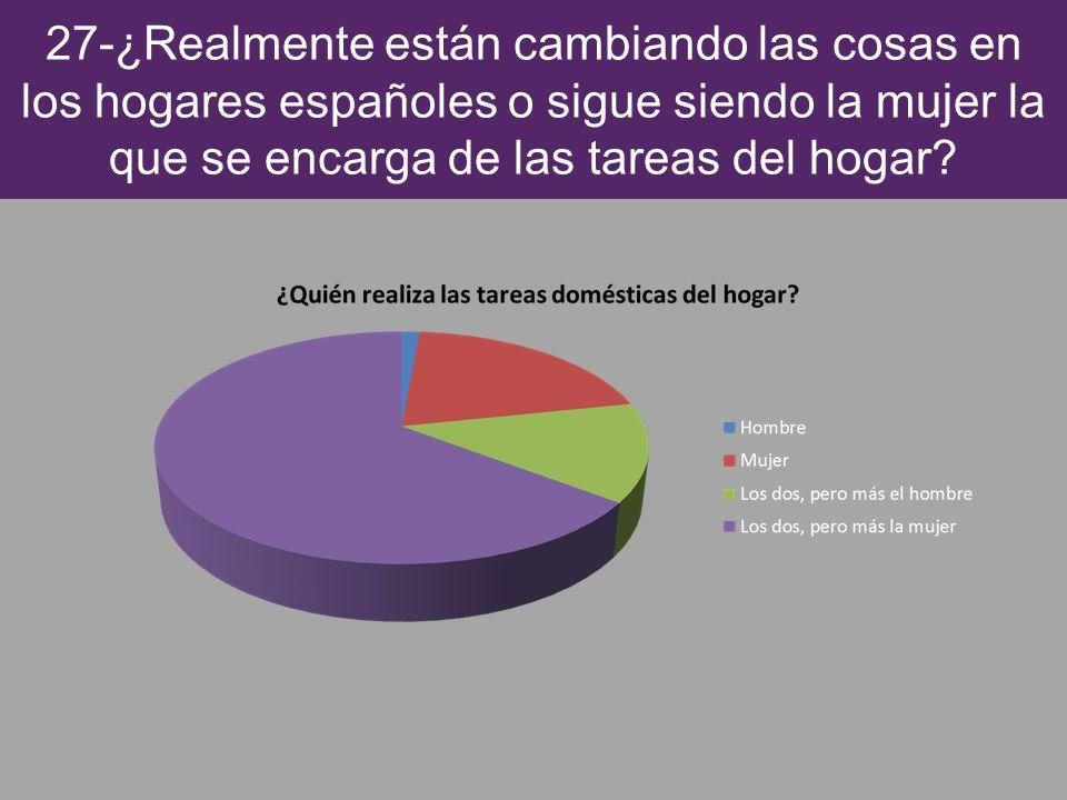 27-¿Realmente están cambiando las cosas en los hogares españoles o sigue siendo la mujer la que se encarga de las tareas del hogar?